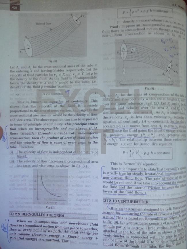 How iit students study